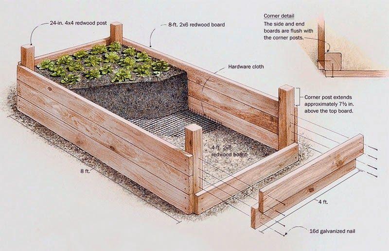 fenyőker-fatelep-blog-minőség-megbízhatóság-kertészkedés-barkácsolás-magas-emelt-ágyás