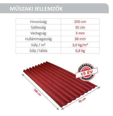 fenyőker fatelep fenyő fűrészáru fakereskedés tüzép termékek onduline base classic bitumenes hullámlemez minőség tető tetőfedés könnyű műszaki adatok jellemzők